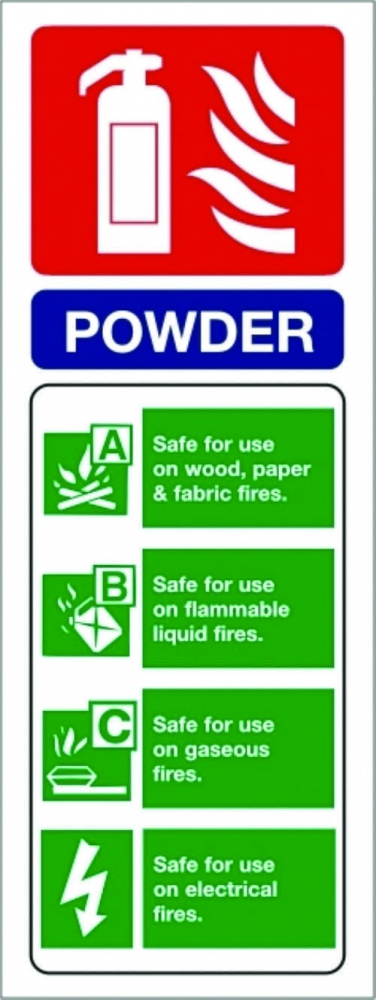 Dry Powder Extinguisher PPE Sign