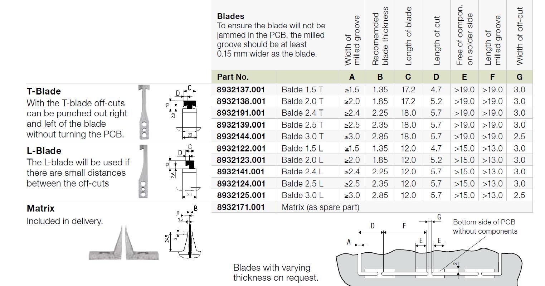 8932141 2.4mm L BLADE FOR HEKTOR PCB SEPARATOR