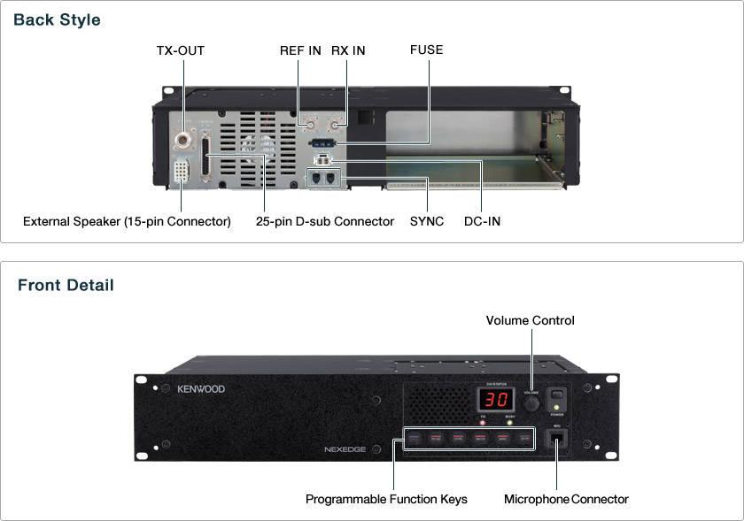 KENWOOD NXR-710/NXR-810 DIGITAL REPEATER