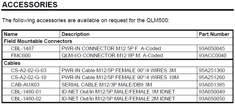 Quick Link QLM600
